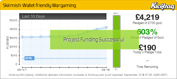 Skirmish: Wallet Friendly Wargaming - Kicktraq Mini