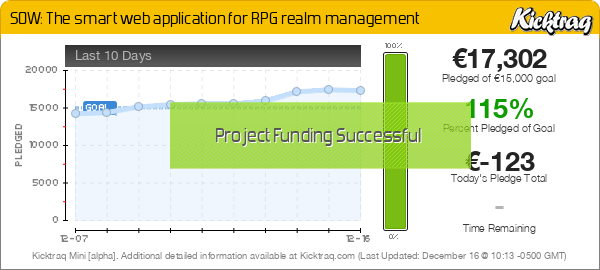 SOW: The smart web application for RPG realm management - Kicktraq Mini