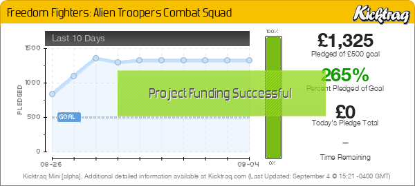 Freedom Fighters: Alien Troopers Combat Squad - Kicktraq Mini