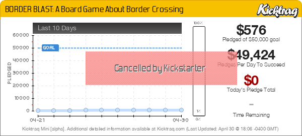 BORDER BLAST: A Board Game About Border Crossing -- Kicktraq Mini