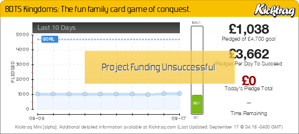 BOTS Kingdoms: The fun family card game of conquest. - Kicktraq Mini