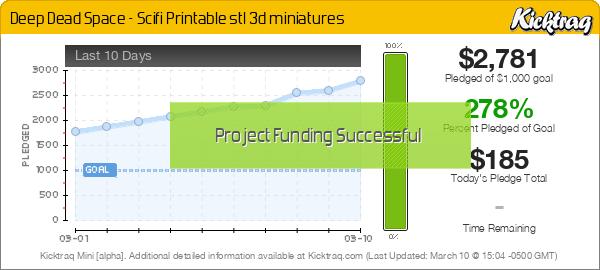 Deep Dead Space - Scifi Printable stl 3d miniatures - Kicktraq Mini