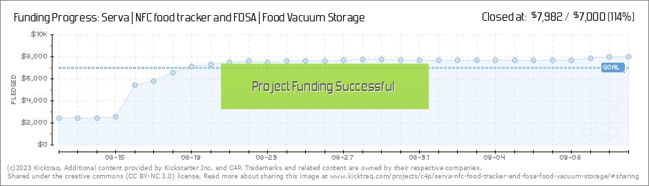 Serva | NFC food tracker and FOSA | Food Vacuum Storage by C4P