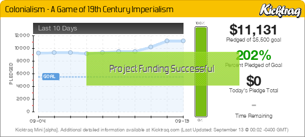 Colonialism - A Game of 19th Century Imperialism -- Kicktraq Mini