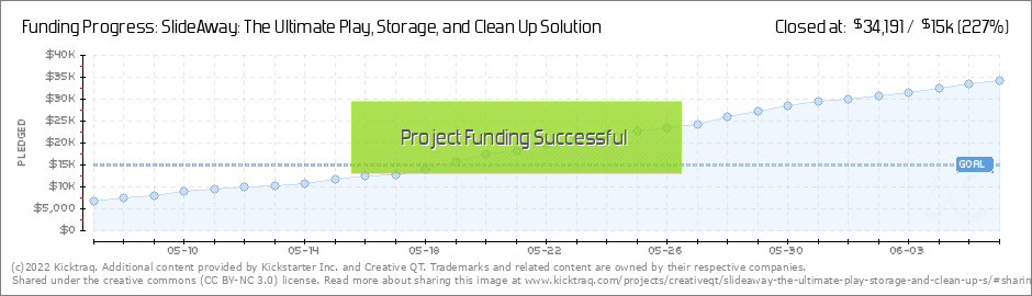SlideAway: The Ultimate Play, Storage, and Clean Up Solution by