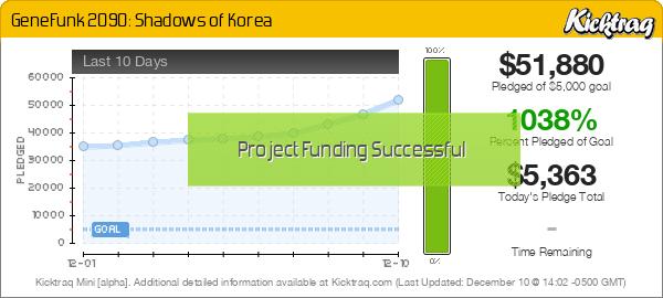 GeneFunk 2090: Shadows of Korea - Kicktraq Mini