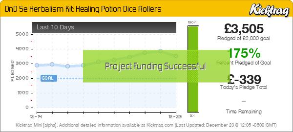 DnD 5e Herbalism Kit: Healing Potion Dice Rollers - Kicktraq Mini