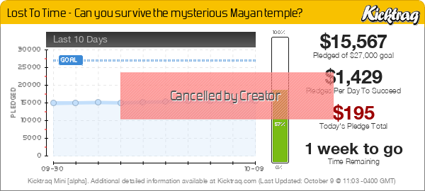 Lost To Time - Can you survive the mysterious Mayan temple? -- Kicktraq Mini