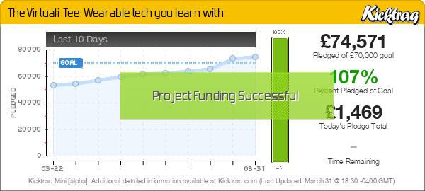 The Virtuali-Tee: Wearable tech you learn with -- Kicktraq Mini