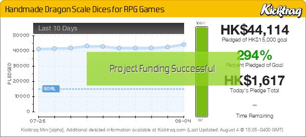 Handmade Dragon Scale Dices for RPG Games - Kicktraq Mini