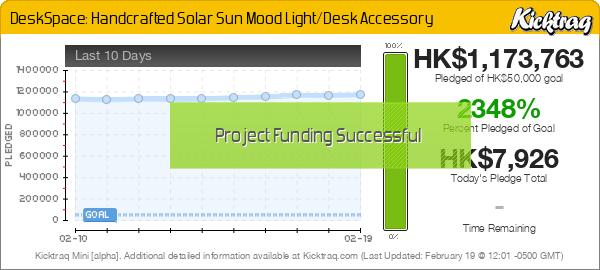 DeskSpace: Handcrafted Solar Sun Mood Light/Desk Accessory -- Kicktraq Mini