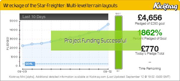 Wreckage of the Star-Freighter: Multi-level terrain layouts -- Kicktraq Mini