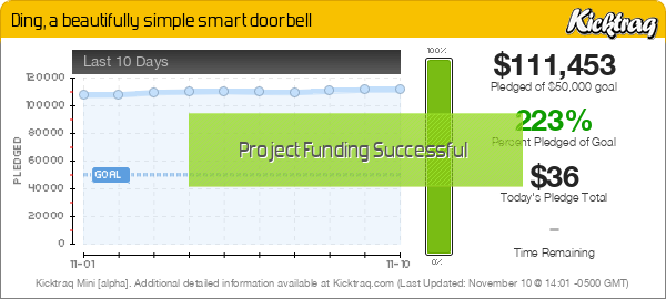Ding, a beautifully simple smart doorbell -- Kicktraq Mini