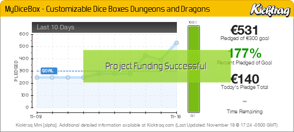 MyDiceBox - Customizable Dice Boxes Dungeons and Dragons - Kicktraq Mini