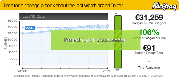 Time for a change: a book about the lost watch brand Enicar -- Kicktraq Mini