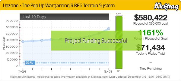 Upzone - The Pop Up Wargaming & RPG Terrain System - Kicktraq Mini