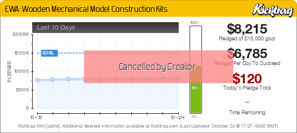 EWA: Wooden Mechanical Model Construction Kits -- Kicktraq Mini