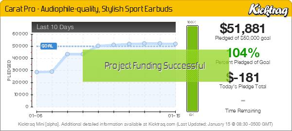 Carat Pro - Audiophile-quality, Stylish Sport Earbuds -- Kicktraq Mini