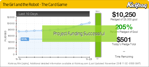 The Girl and the Robot - The Card Game -- Kicktraq Mini