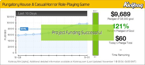 Purgatory House: A Casual Horror Role-Playing Game -- Kicktraq Mini