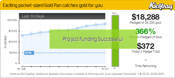 Exciting pocket-sized Gold Pan catches gold for you -- Kicktraq Mini