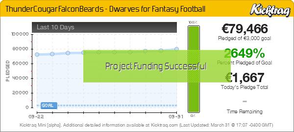 ThunderCougarFalconBeards - Dwarves for Fantasy Football - Kicktraq Mini