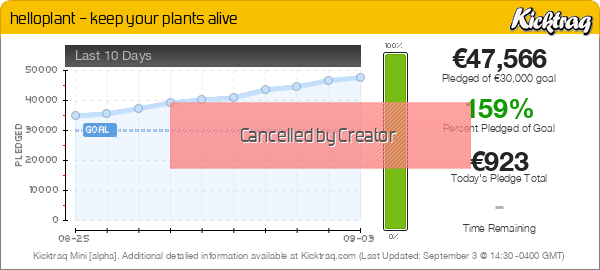 helloplant – keep your plants alive -- Kicktraq Mini