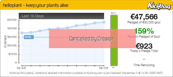 helloplant – keep your plants alive -- Kicktraq Mini