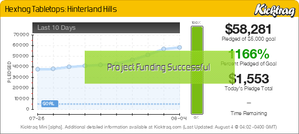 Hexhog Tabletops: Hinterland Hills - Kicktraq Mini