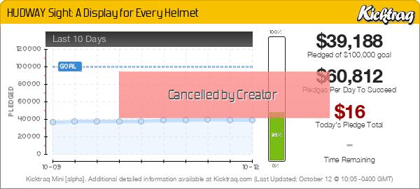 HUDWAY Sight: A Display for Every Helmet -- Kicktraq Mini