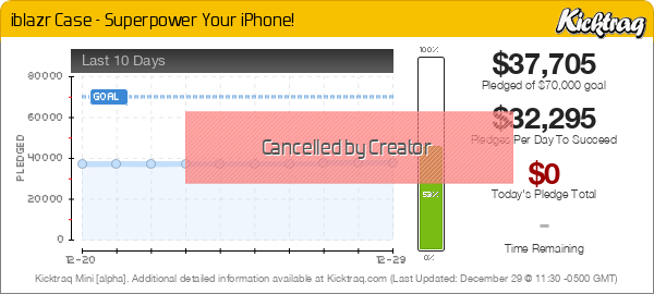 iblazr Case - Superpower Your iPhone! -- Kicktraq Mini