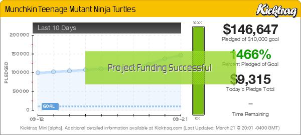Munchkin Teenage Mutant Ninja Turtles -- Kicktraq Mini