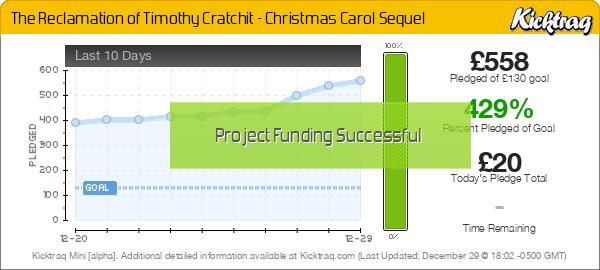 The Reclamation of Timothy Cratchit - Christmas Carol Sequel -- Kicktraq Mini