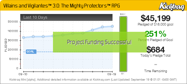 Villains and Vigilantes™ 3.0: The Mighty Protectors™ RPG -- Kicktraq Mini
