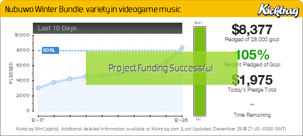 IMAGE(http://www.kicktraq.com/projects/jeriaska/nubuwo-winter-bundle-transformative-videogame-musi/minichart.png)