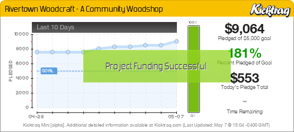 Rivertown Woodcraft - A Community Woodshop -- Kicktraq Mini