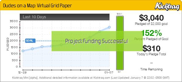 Dudes on a Map: Virtual Grid Paper - Kicktraq Mini