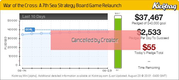 War of the Cross: A 7th Sea Strategy Board Game Relaunch -- Kicktraq Mini