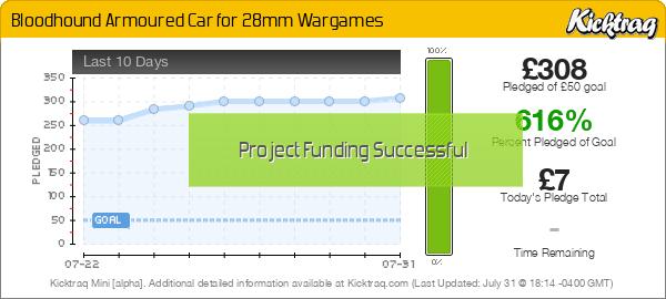 Bloodhound Armoured Car for 28mm Wargames - Kicktraq Mini