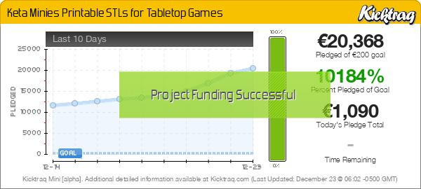 Keta Minies Printable STLs for Tabletop Games - Kicktraq Mini