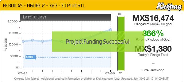 HEROICAS – FIGURE 2 – X23 - 3D Print STL - Kicktraq Mini