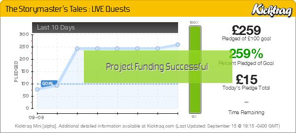 The Storymaster's Tales : LIVE Quests - Kicktraq Mini