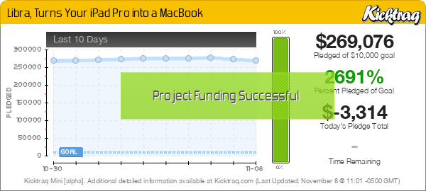 Libra, Turns Your iPad Pro into a MacBook -- Kicktraq Mini