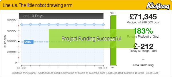 Line-us: The little robot drawing arm -- Kicktraq Mini