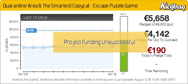 Quarantine Area & The Smartest Copycat - Escape Puzzle Game - Kicktraq Mini