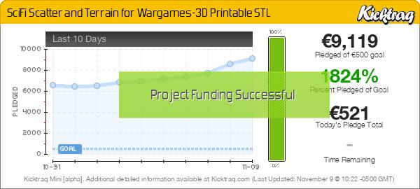 Sci-Fi Scatter and Terrain for Wargames-3D Printable STL - Kicktraq Mini