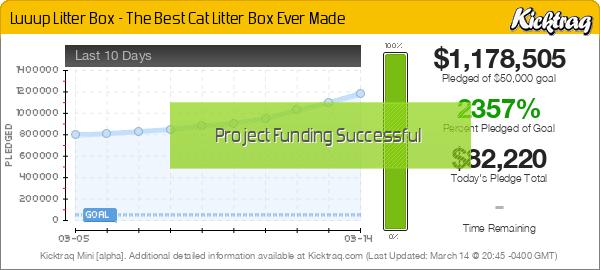 Luuup Litter Box - The Best Cat Litter Box Ever Made -- Kicktraq Mini