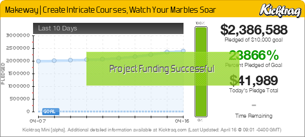 Makeway   Create Intricate Courses, Watch Your Marbles Soar -- Kicktraq Mini