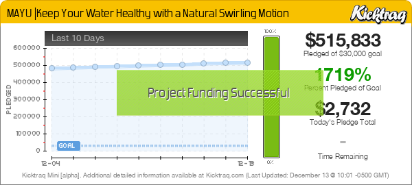 MAYU |Keep Your Water Healthy with a Natural Swirling Motion -- Kicktraq Mini