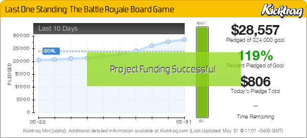 Last One Standing: The Battle Royale Board Game -- Kicktraq Mini